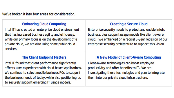 IT Best Practices: Intel IT Executive Insight: Moving to Client-aware Cloud
